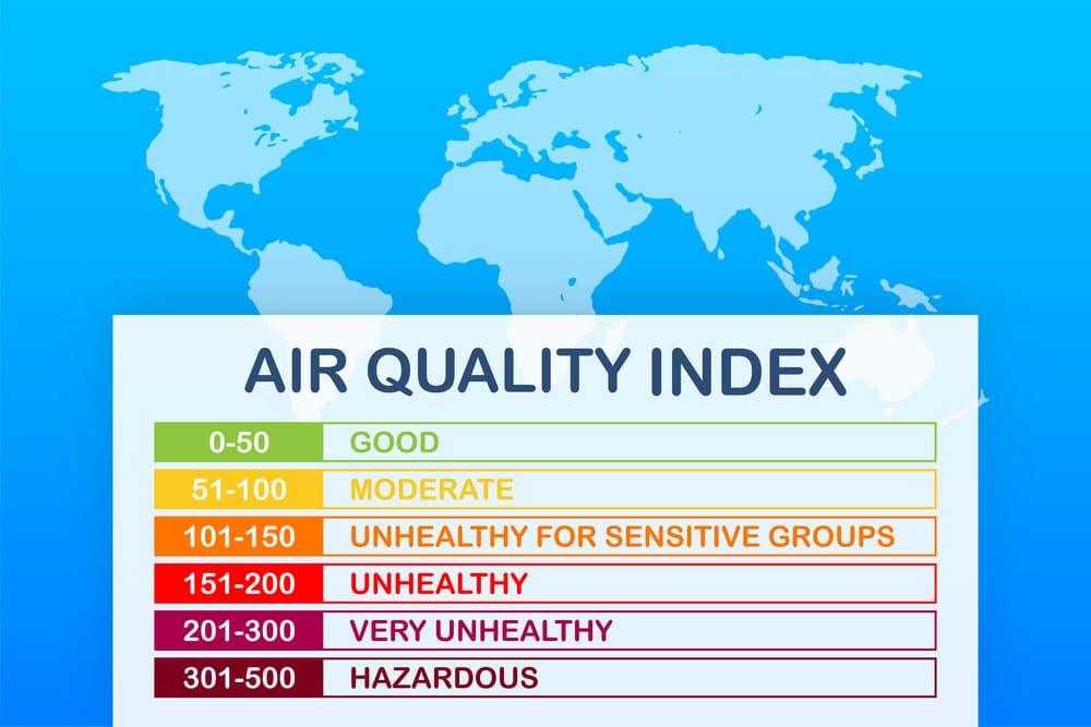 Índice de calidad del aire